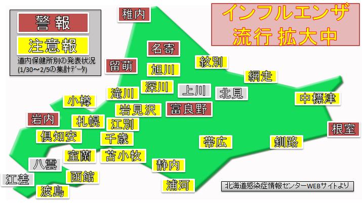 北海道のインフルエンザ情報最新データ_170210