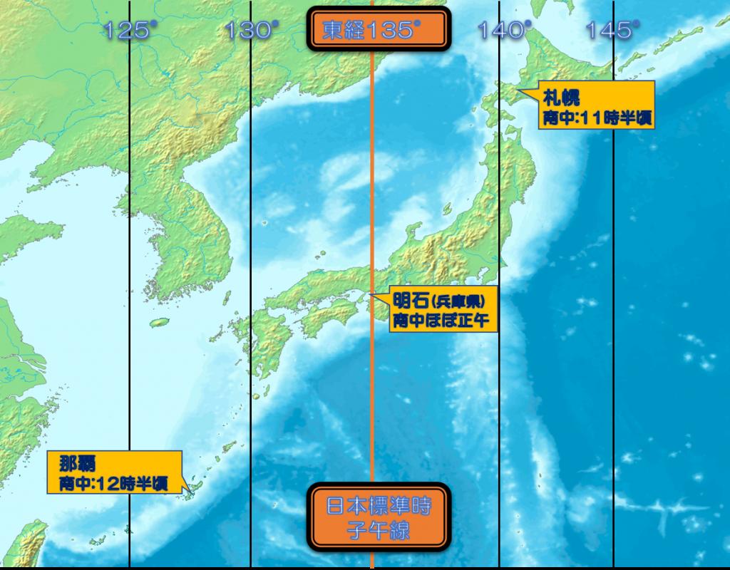図2南中時刻の差