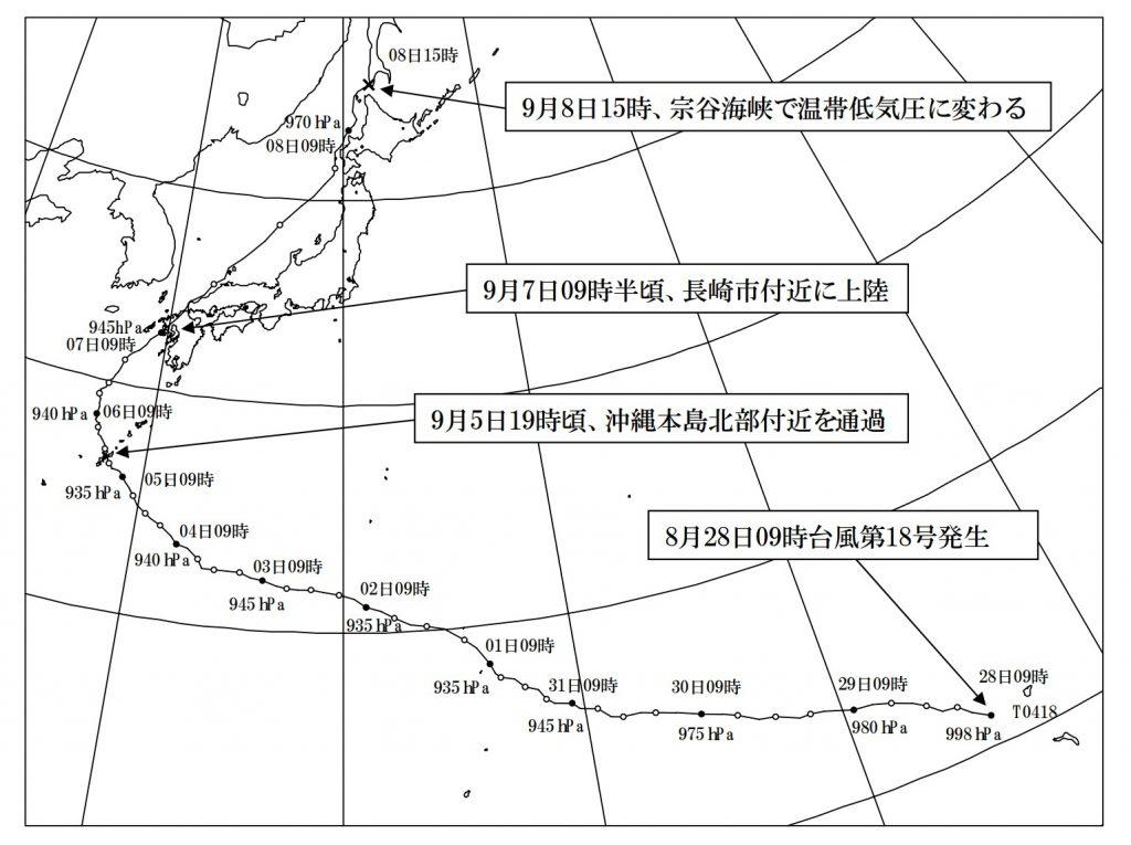 平成16年台風18号の軌跡