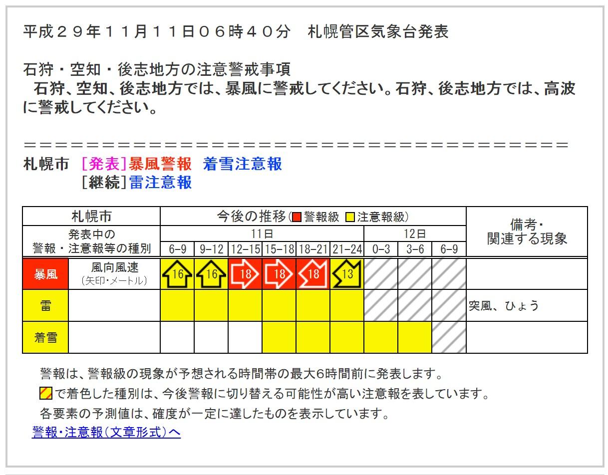 気象台 札幌